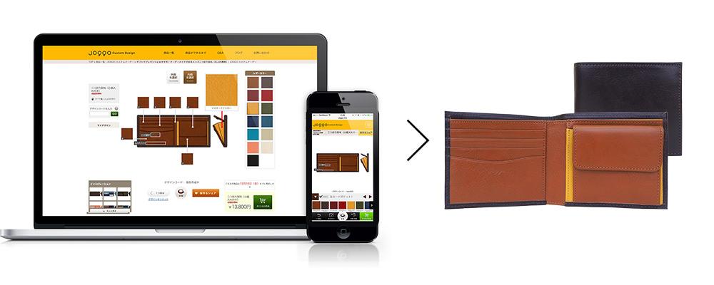 メンズ二つ折り財布カスタマイズイメージ